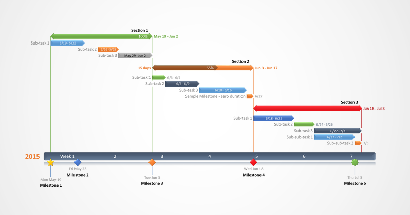 Fishbone timeline template word